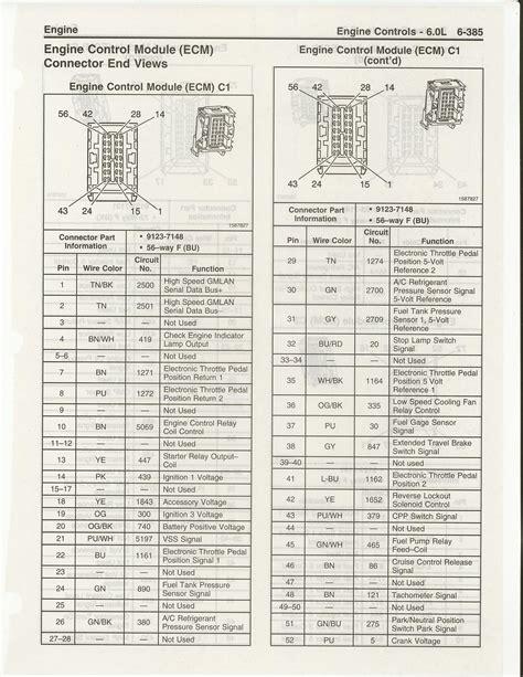 gm wiring diagrams photos gm pcm pinout diagram gallery photos designates