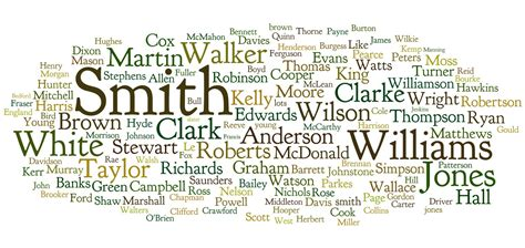 most common names most common last names on earth osoti