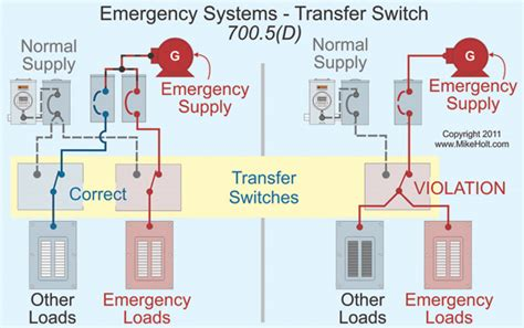 standby generator transfer switch wiring home generator