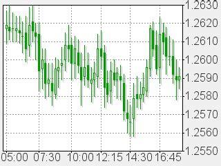 candlestick pattern encyclopedia file candlestick chart png wikipedia