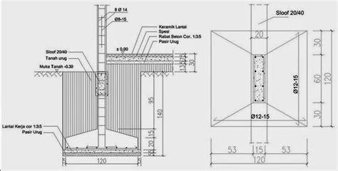 struktur konstruksi  sistem bangunan