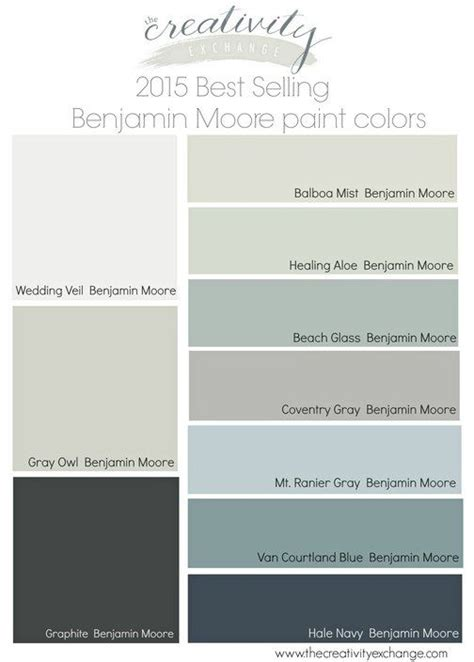 2015 best selling and most popular paint colors sherwin williams and benjamin owl