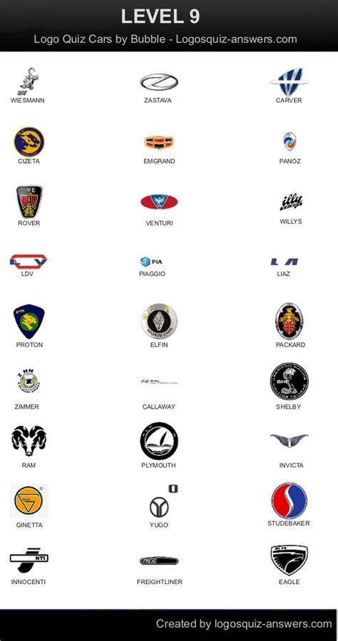 images  car logo quiz answers  pinterest level  cars  logos