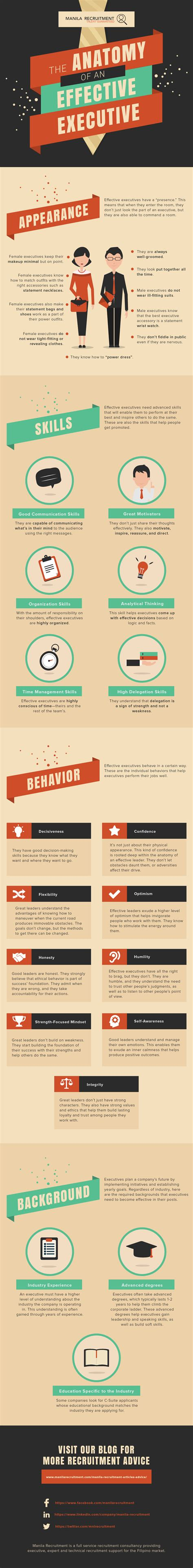 Help Search For Executive The Anatomy Of An Effective Executive Infographic Valuewalk