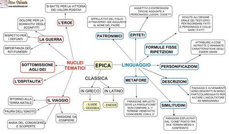 parafrasi di un testo letterario epica 1 170 media aiutodislessia net