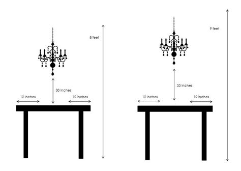 chandelier height 10 foot ceiling lighting planning styling guide we got lites dining