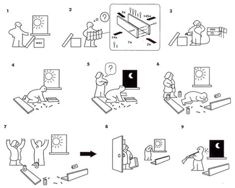 why writing a synopsis is like assembling ikea furniture ikea furniture some assembly required