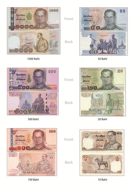 currency converter thai baht currency thailand baticfucomti ga