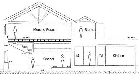 gcc section grassington congregational church garrs lane index page