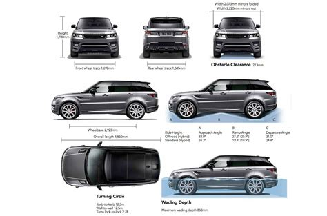 Garage Depth by Range Rover Sport Dimensions Guide Carwow