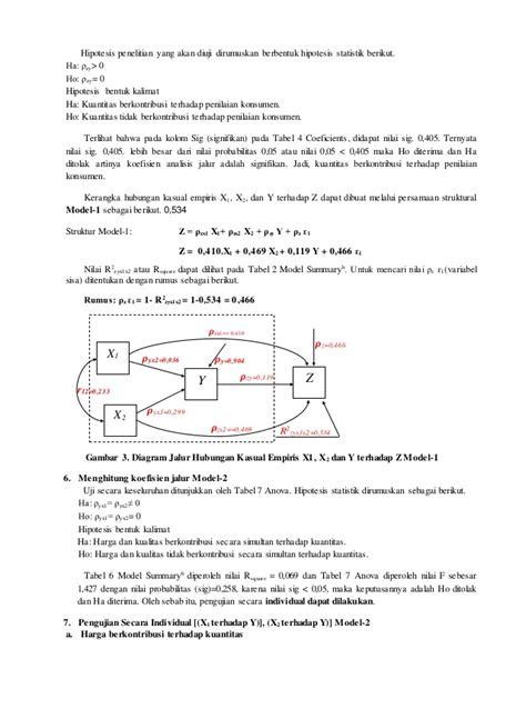 membuat yogurt pdf cara membuat diagram jalur dengan spss choice image how