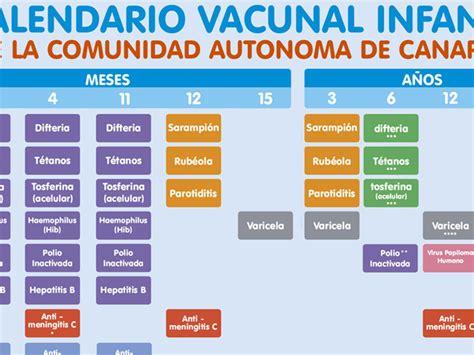Calendario Vacunacion 2017 Novedades En El Calendario Vacunal De Canarias 2017