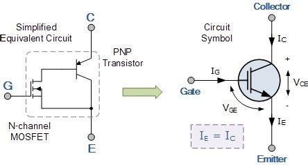 bipolar transistor transconductance what are the advantages of an insulated gate bipolar transistor updated quora