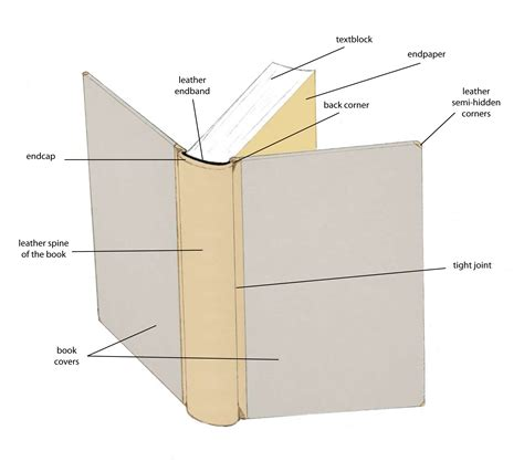 anatomy of a a novel books a detailed look monkfish bindery