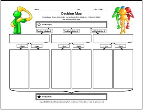 graphic organizers maker more free graphic organizers for studying and analyzing