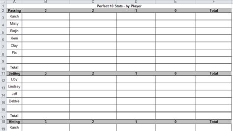 printable volleyball stats perfect 10 stat spreadsheets volleyball coach chuck rey