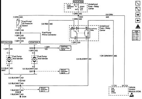 96 gmc suburban c1500 fuse box 96 ford contour fuse box wiring diagram elsalvadorla 1997 chevy suburban wiring diagram 1997 free engine image for user manual