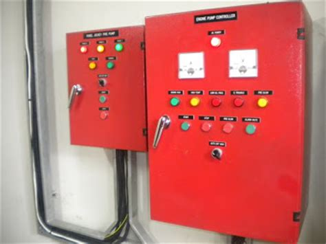 Panel Hydrant Cv Cahaya Prima Mandiri Pompa Hydrant Packaged