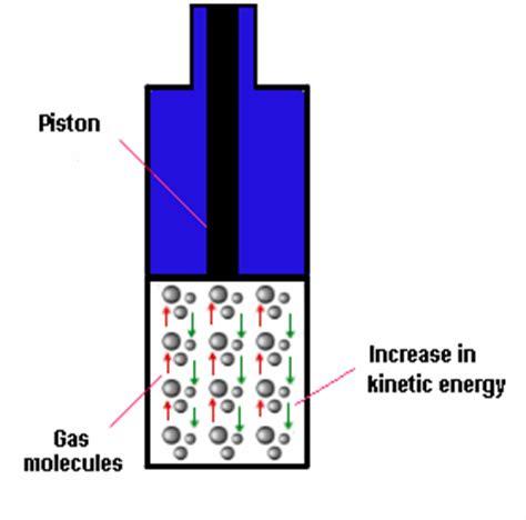 internal energy, change in internal energy | physics