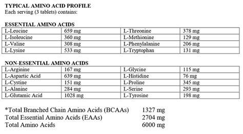 Sale Utimate Nutrition Amino 2002 330 Tabs Pembentukan Massa Otot ultimate nutrition amino 2002 330 tab x3mshop