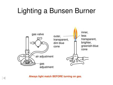 ppt the bunsen burner powerpoint presentation id 5832205