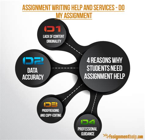 Custom Assignment Writer Us by Experienced Thesis Statement Writing Competent