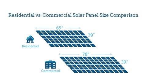 standard solar residential what is the average solar panel size and weight ny social solar