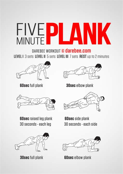 plank challenge exercise five minute plank workout runlovers