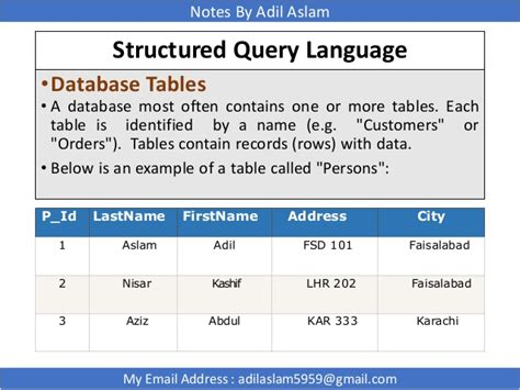 structured query language sql tutorial structured query language in database