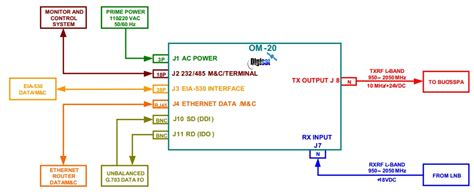 dish network wiring diagrams dual tuner dish joey
