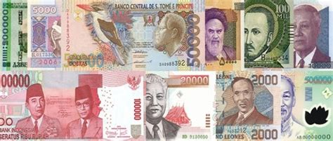 kurs mata uang dunia dimas mahendra i m agustus 2015