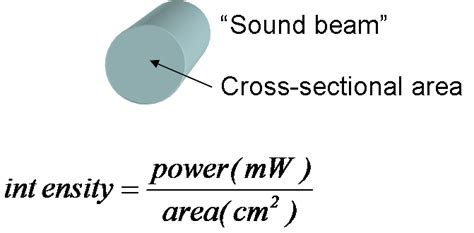 cross sectional area in physics ultrasound tutorial