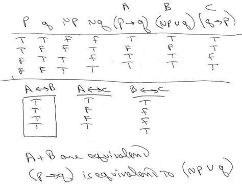 if p then q table solution help again i also posted this