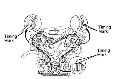 mazda 929 timing belt diagram 52 timing alignment cams