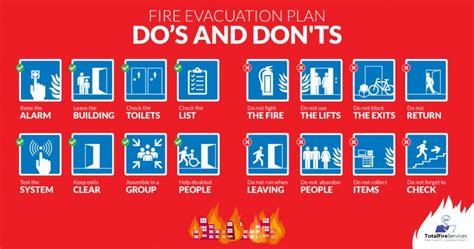 home design do s and don ts fire evacuation plan fire evacuation plan dos and don ts
