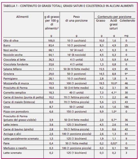 tabella composizione alimenti tabella alimenti con omega 3 wroc awski informator