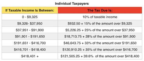 Jersey Income Tax Brackets 2017 Pdf