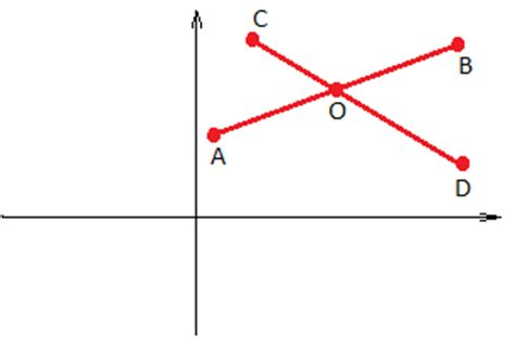 Intersecting Lines | Intersecting Lines Examples | Math ... Line Geometry Example