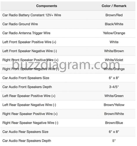 2014 ford focus stereo wiring guide car stereo and
