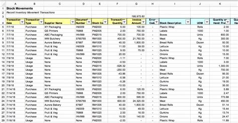 top  inventory excel tracking templates blog sheetgo