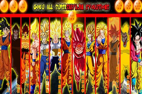 imagenes de goku todas las faces dragon ball z goku gohan coloring pages dragon best free