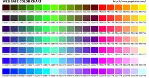 css named colors webdesign color css gonzoblog