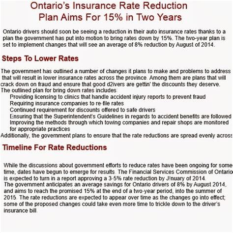 Car And House Insurance Quotes Ontario 28 Images Best Home And Car Insurance