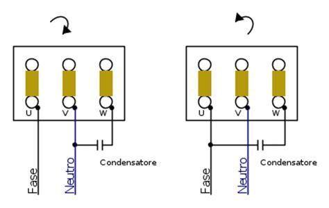 condensatore per motore trifase alimentato monofase alimentazione motori trifase 380 con monofase 220 pag 2