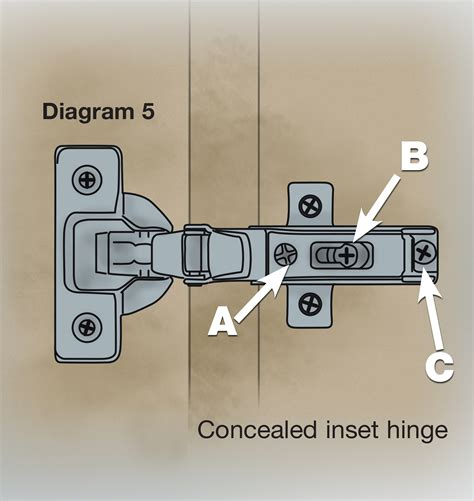adjusting kitchen cabinet doors adjusting concealed cabinet hinges cabinets design ideas