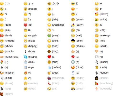 emoji fb new facebook chat symbol emoticons list technogupshup