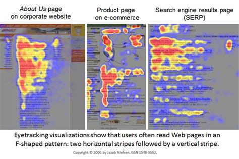 f pattern website design 9 keys to increase website conversion rate and turn