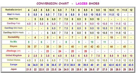 cheap clothing stores to shoe size conversion