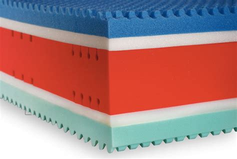 materasso ergonomico materasso ergonomico in memory foam montblanc linea riposo