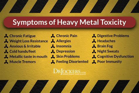 Signs Of Heavy Metal Detox by Toxicity Archives Dr Shauna Lover Hawaii Island Mobile